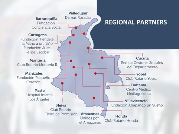 fci_regionalpartners